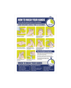 How to Wash Your Hands in the Workplace Vinyl Sticker/Poster Notice